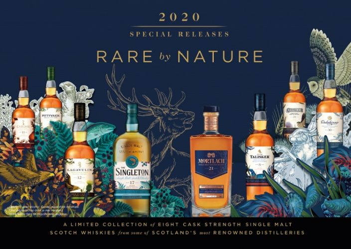 Diageo_collection of whisky 2020